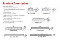 LED HeadLight Bar-RCJ-02A CREE