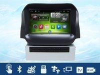 Car Audio Video System